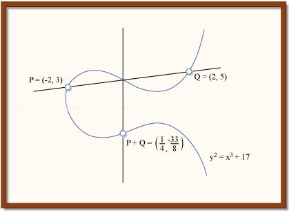 i-3fac784e305848e10225d568793b19fd-chp_elliptic.jpg