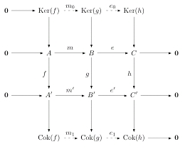 i-d7e890af3bffec1f7942071a4a5d18f0-snake_lemma_diagram.jpg