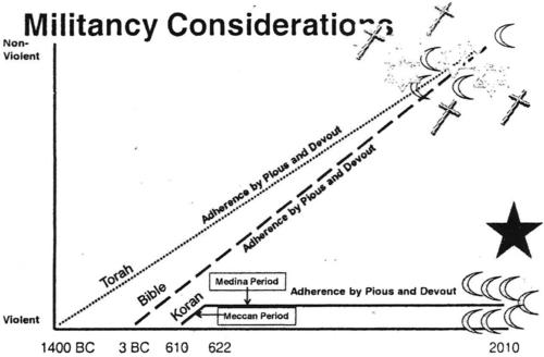 fbi_militancy_charts_1.png
