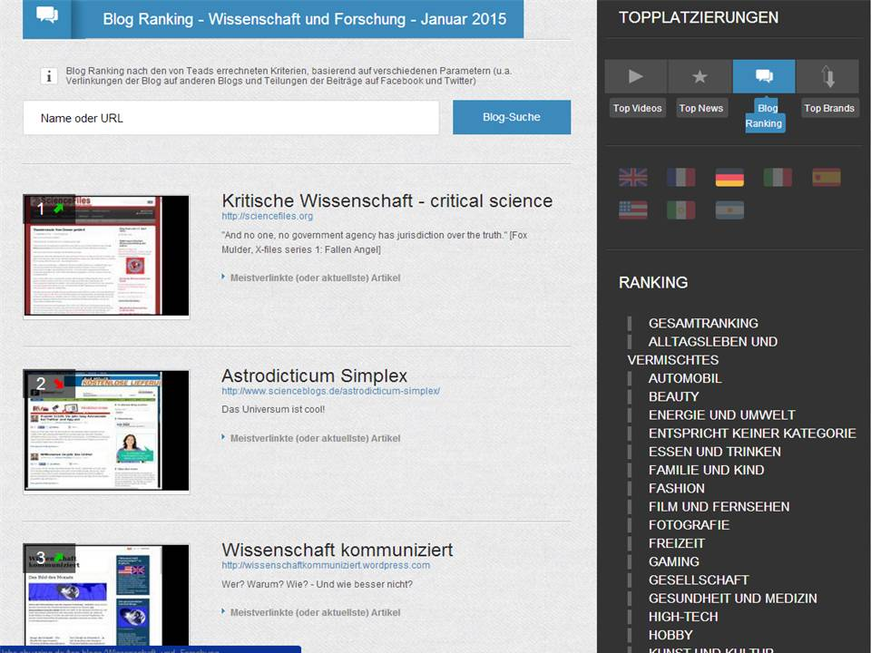 Deutschlands Wissenschaftsblog Nr. 1: ScienceFiles! – ScienceFiles