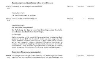 factsheet kosten fr asyl - Asylantrag Muster