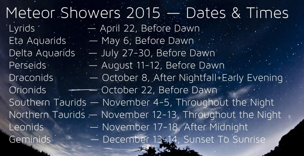 Meteor Showers 2015: Perseids, Lyrids, Geminids, Leonids, Draconids, Orionids, Etc -- Dates & Times