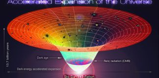 accelerated expansion of universe