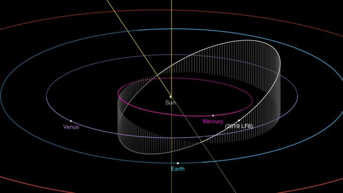 ZTF Spots Asteroid with Shortest Year