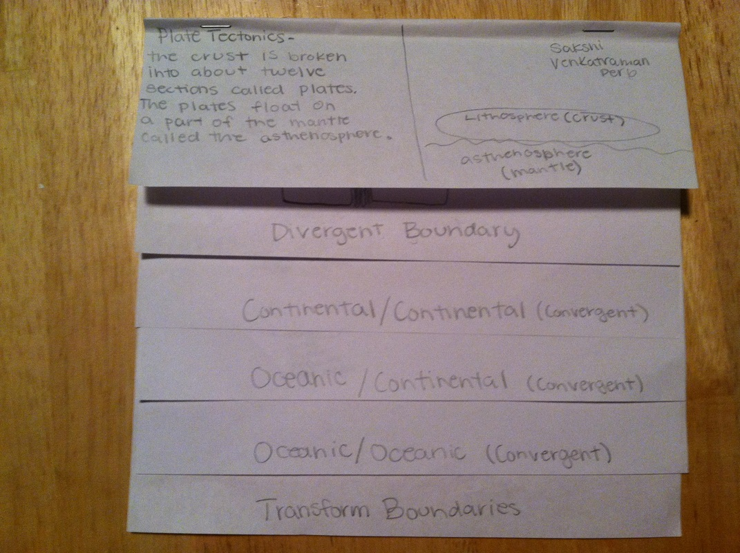 Plate Boundary Foldable