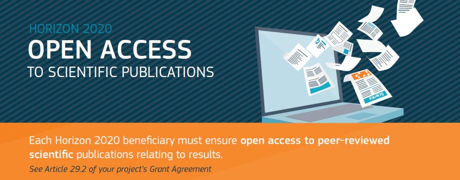 Horizon 2020 Open Access to scientific publicaitons