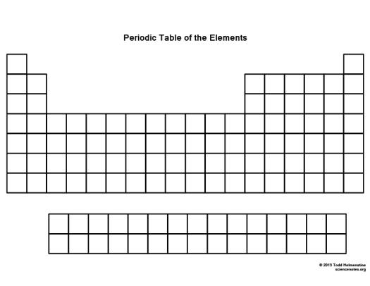 Blank periodic table pdf periodic diagrams science blank periodic table science notes and projects urtaz Images