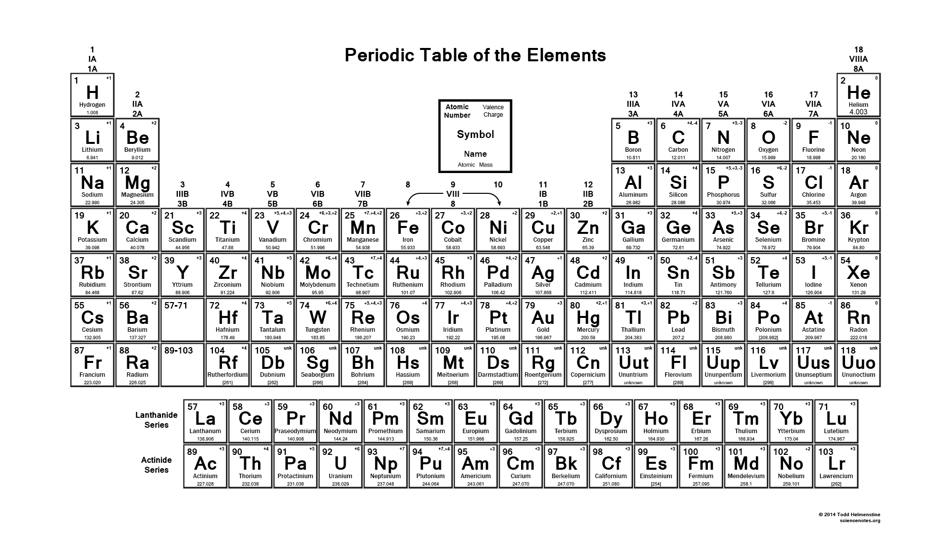 Black And White Periodic Table Charges
