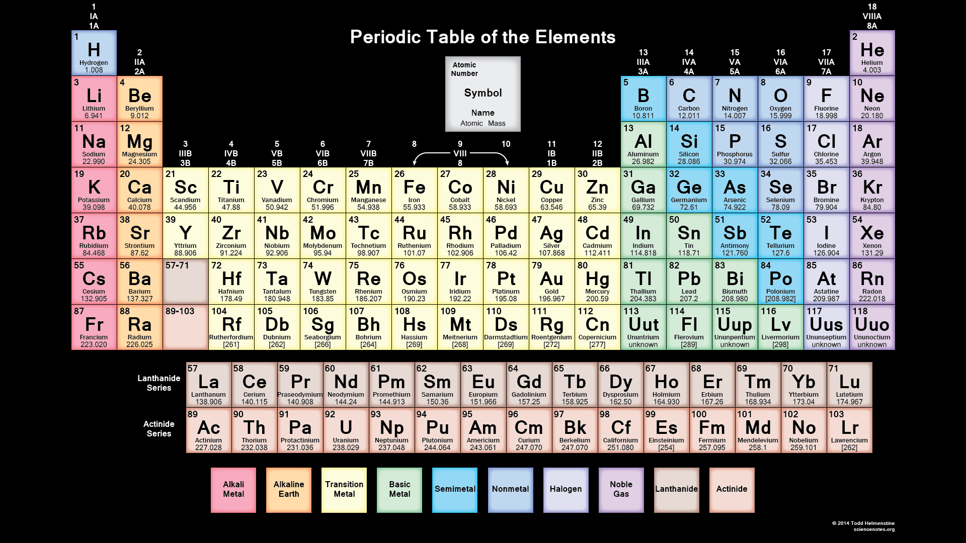 Periodic Table Wallpaper