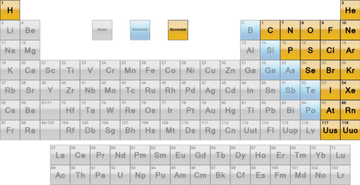 Periodic table nonmetals names periodic diagrams science periodic table nonmetals 2017 science notes and projects urtaz Gallery