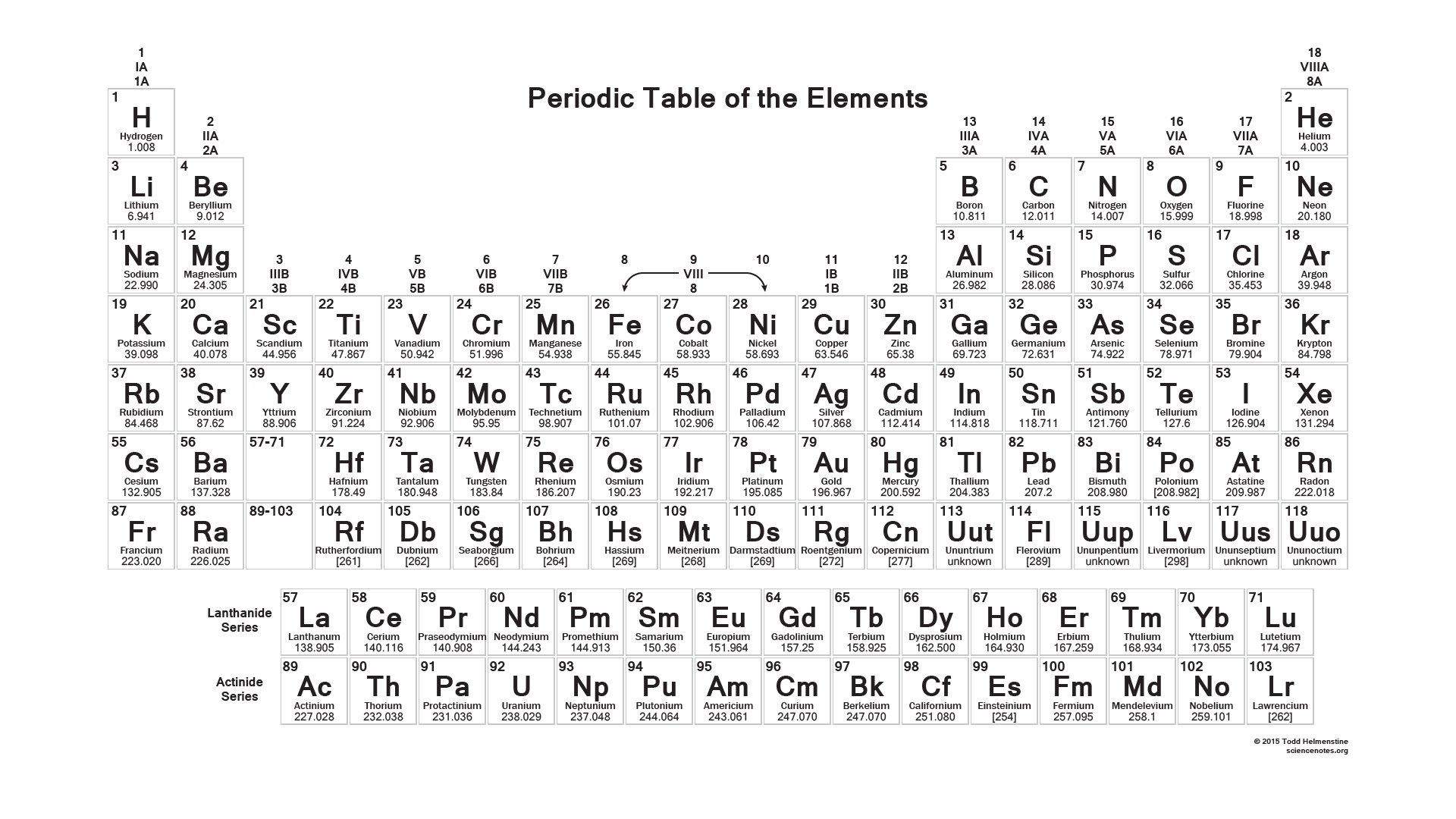 Blank periodic table of elements worksheet free worksheets library fill in the blank periodic table worksheet templates and worksheets gamestrikefo Images