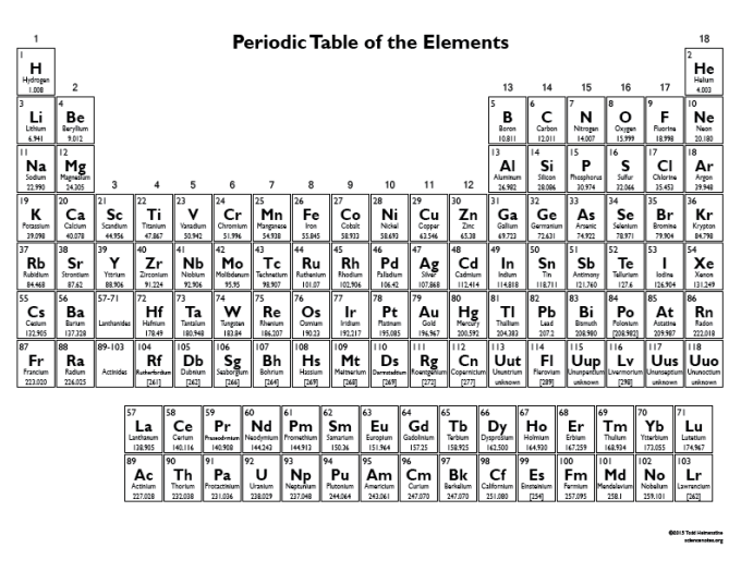 Printable Periodic Table Of Elements With Names And Symbols Atomic