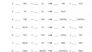 Balance Chemical Equations Practice Sheet