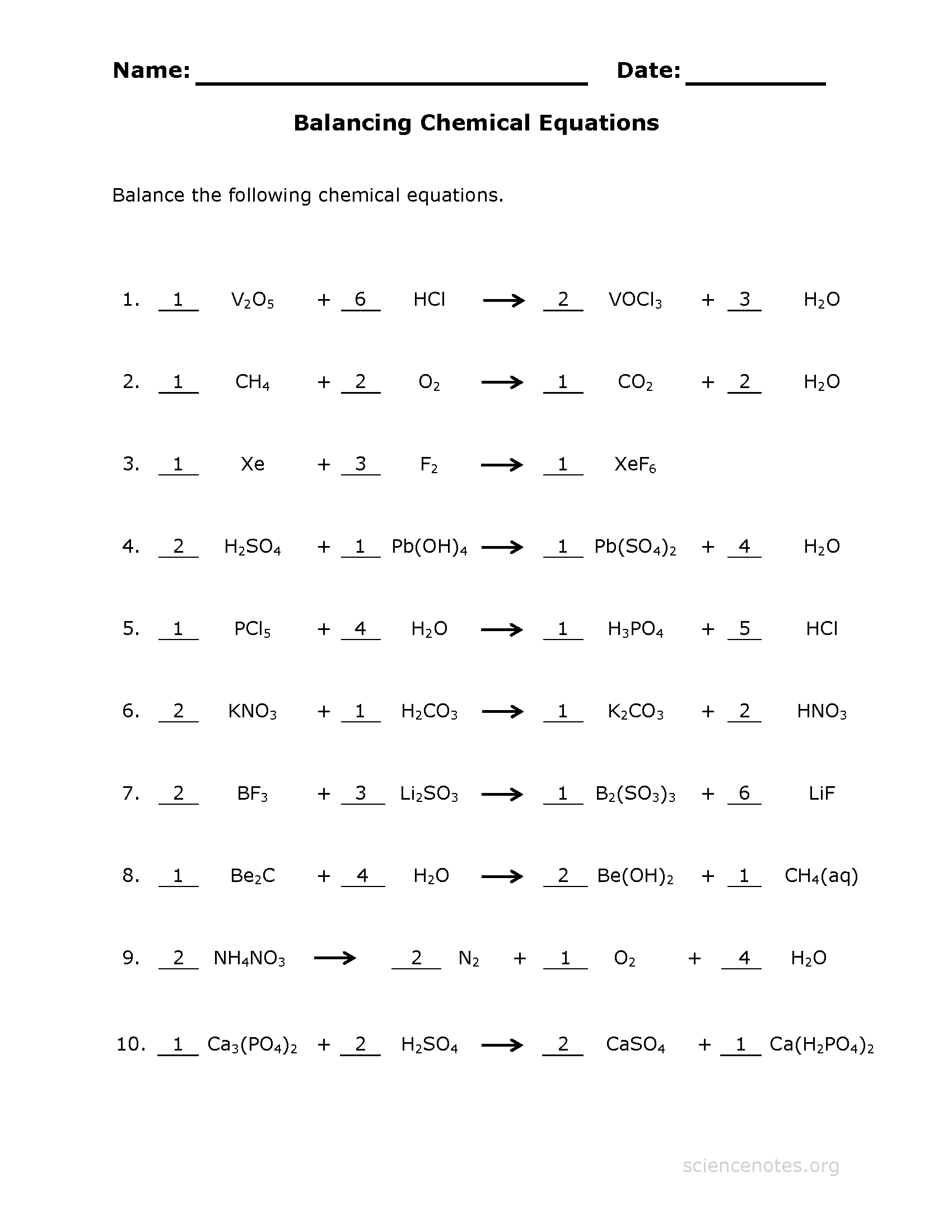 10th Step Worksheet
