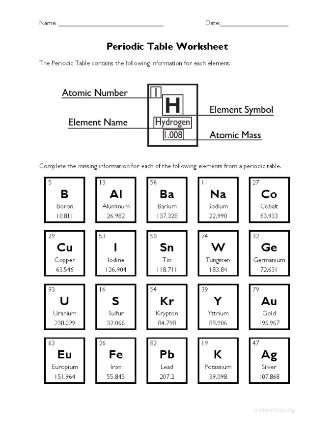 Intro to periodic table worksheet answers microfinanceindia periodic table worksheet answers worksheets ratchasima printable ibookread Download
