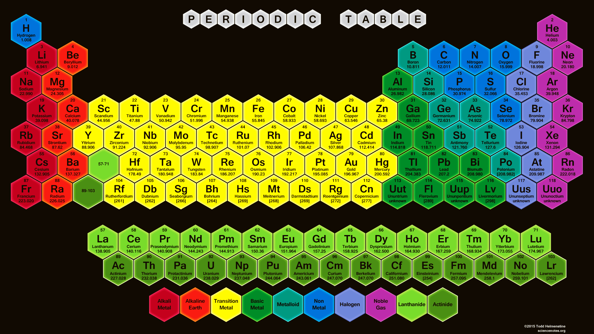 Color Hexagon Periodic Table Wallpaper