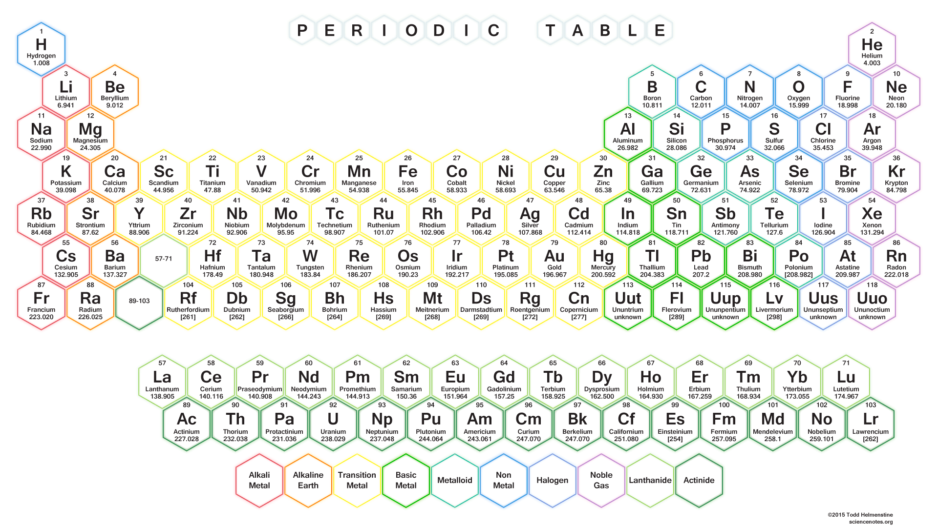 Neon Hexagon Periodic Table Wallpaper