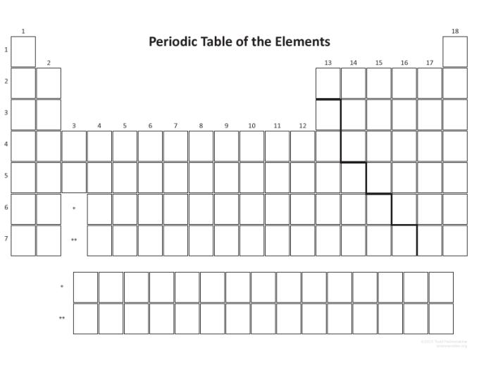 large print periodic table printable www