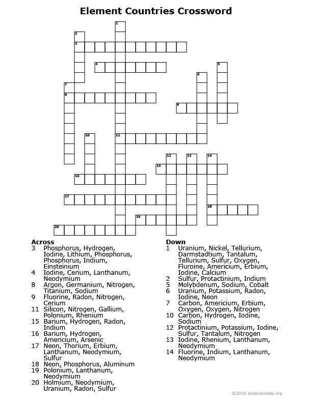 Chemistry periodic table crossword puzzle answers for 85 periodic table crossword puzzle answers