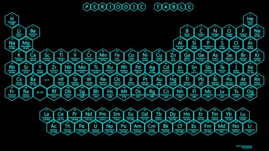 Neon Hexagon Periodic Table Wallpapers Hd