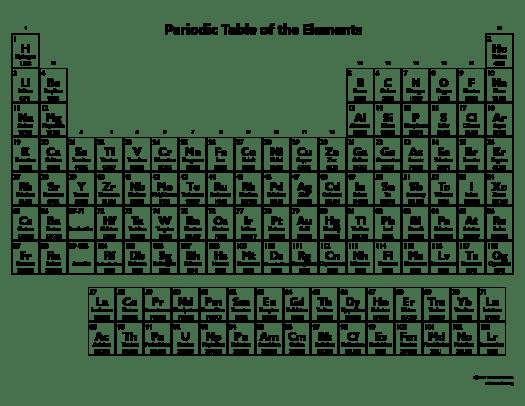 Printable periodic table coloring sheet periodic diagrams science printable color periodic table 2017 urtaz Gallery