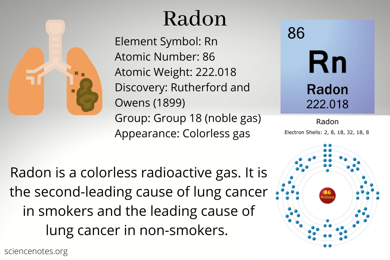 10 Radon Facts Rn Or Atomic Number 86