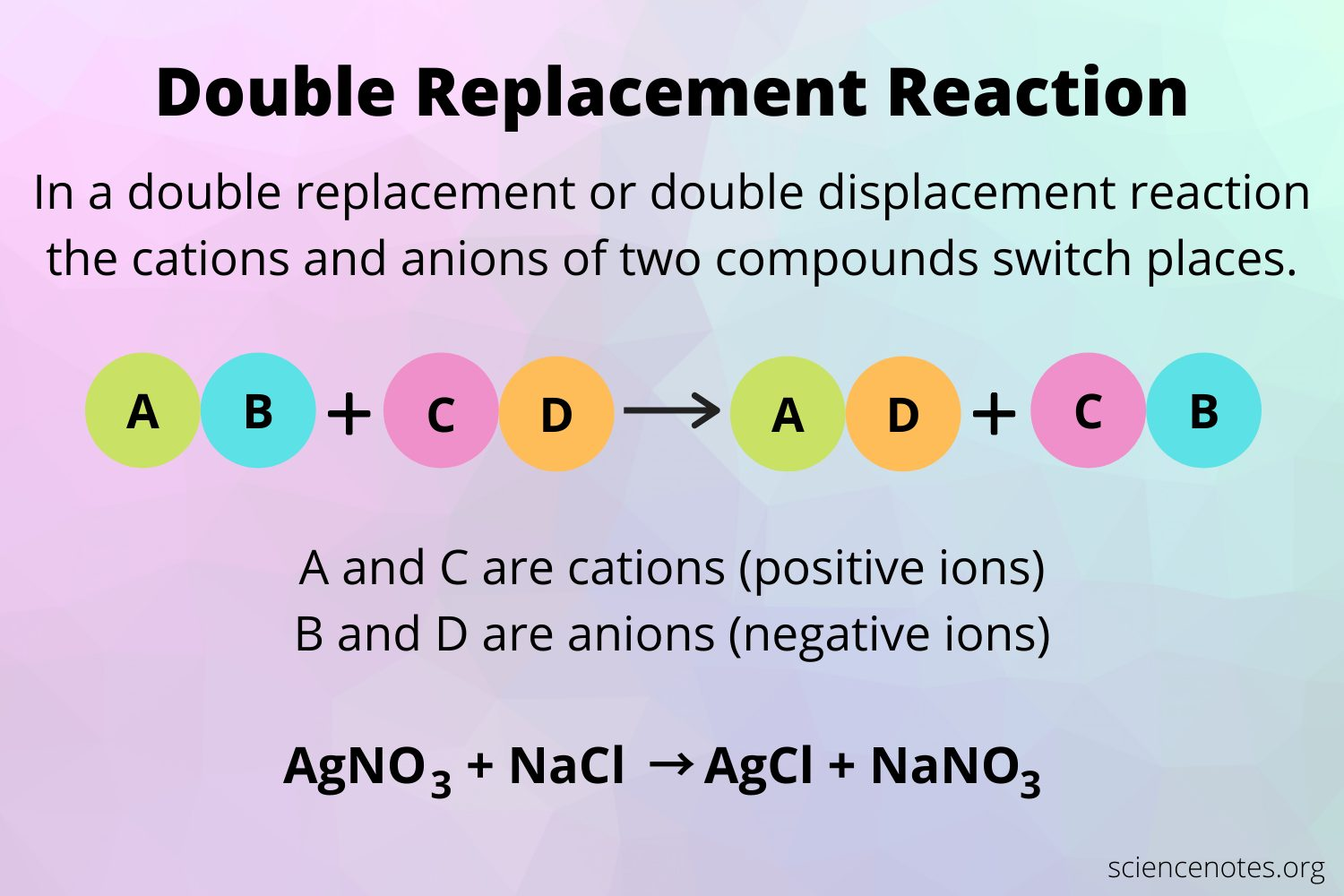 Double Replacement Reaction Definition And Examples