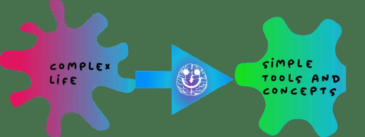 sciencepr-concept