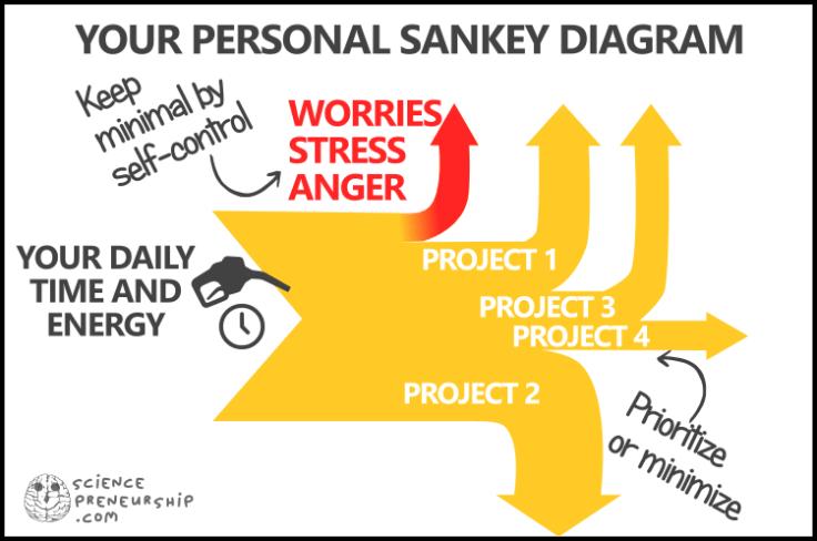 sankey-diagram2