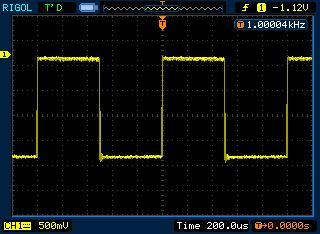 square wave DDS signal