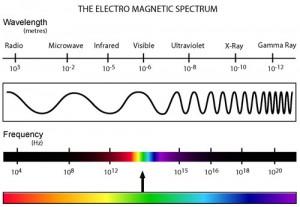 electromagnetic_spectrum