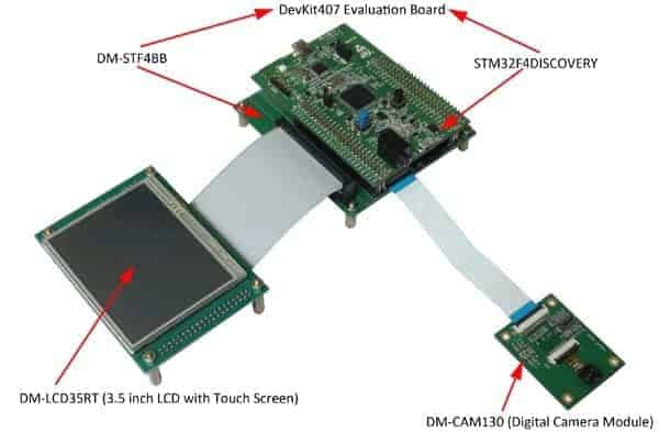 Pushing prototyping with STM32F4Discovery to new level   Do