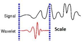 wavelet_scale