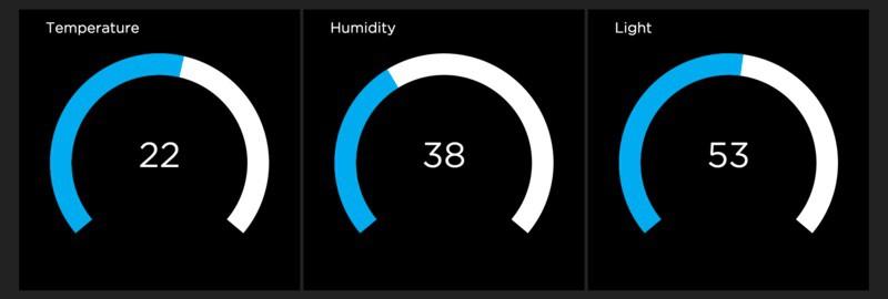 Adafruit dashboard example