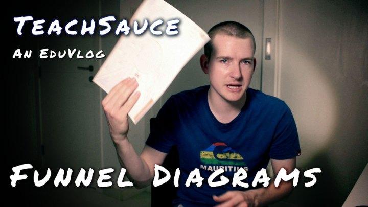 Funnel Diagrams