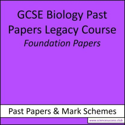 "Icon showing the words ""GCSE Biology Past Papers Legacy Course Foundation Papers"