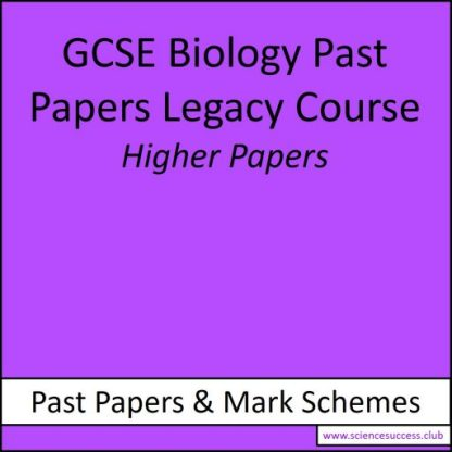 Icon stating 'GCSE Biology Past Papers Legacy Course Higher Papers""