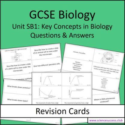 Screenshots of the Edexcel Biology SB1 resource