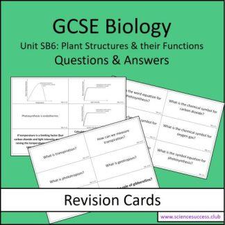 Screenshots of the Edexcel Biology SB6 resource