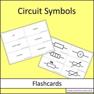 Screenshot of circuit symbols resource