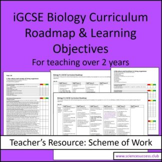 Screenshots of the Double LOs, Triples LOs, and the curriculum Roadmap to fir everything in the iGCSE curriculum into two years.
