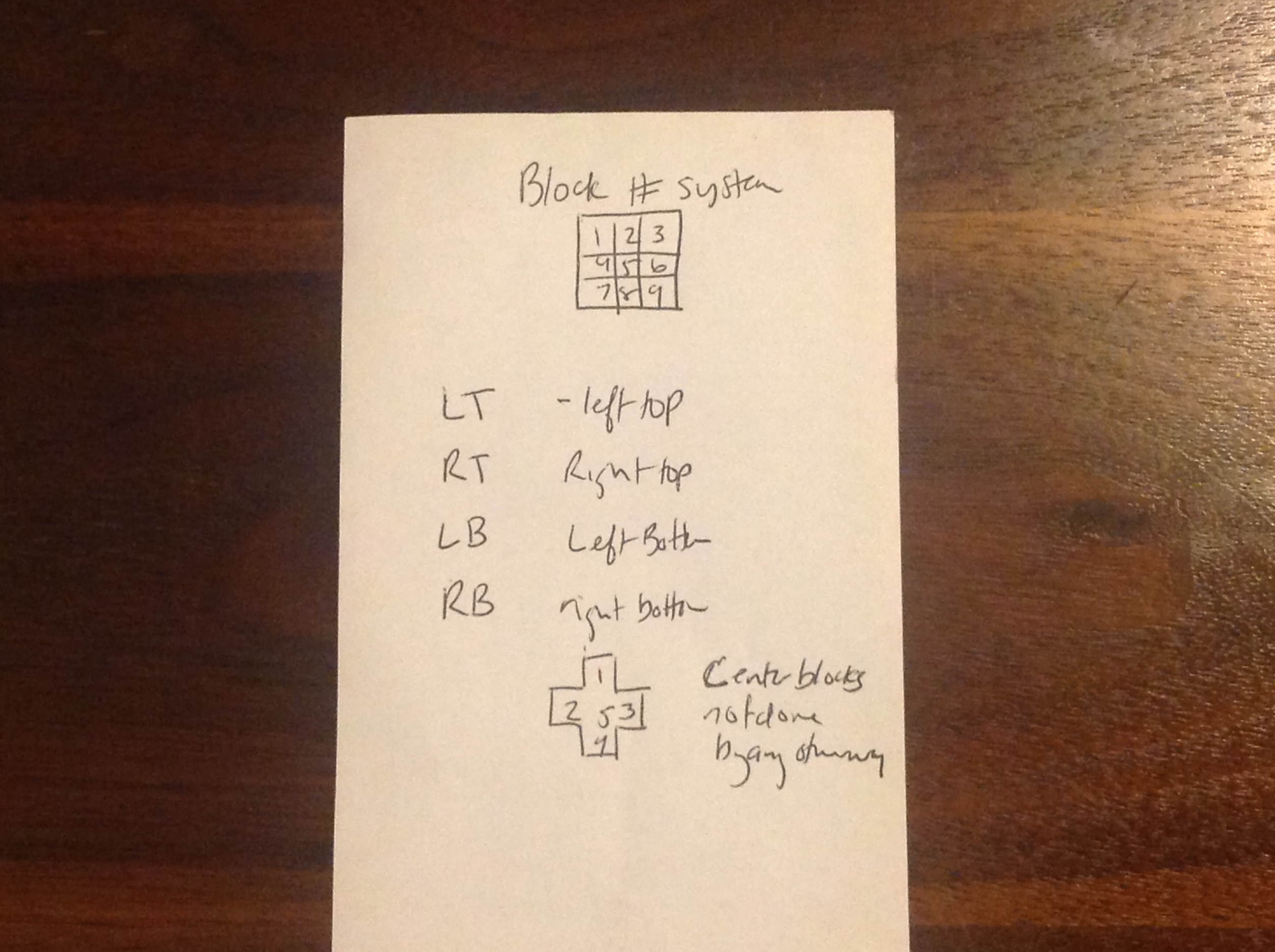 Printable Samurai Sudoku Grid