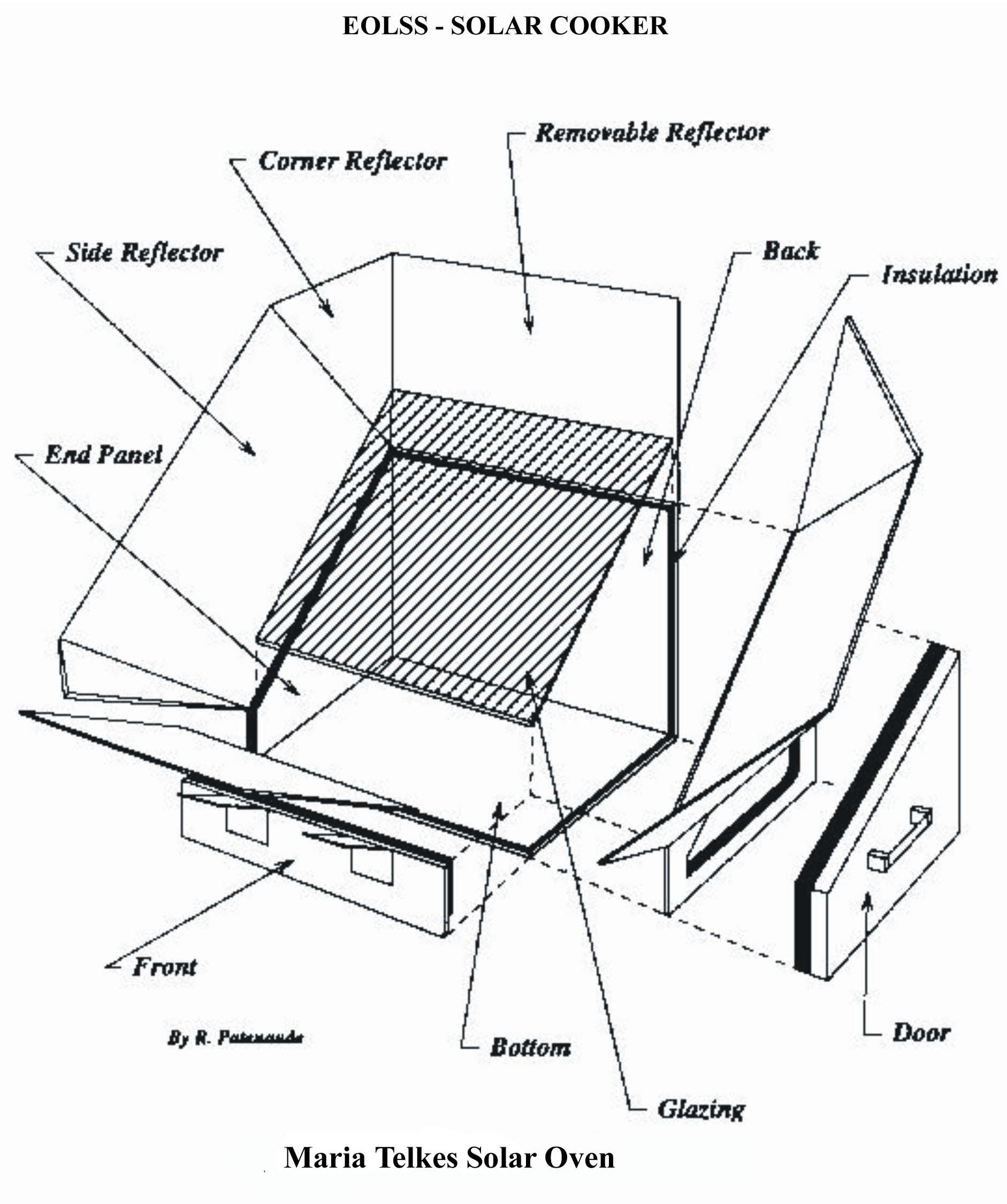 Oven Solar Cooker Diagram