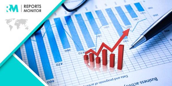 Global Enterprise Fraud Management Market to Record Significant Revenue Growth During the Forecast Period 2020-2025  NICE Actimize, SAS Institute, Deloitte Touche Tohmatsu India, Capgemini, etc