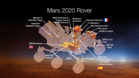 Mars 2020 Rover proposed instrument assembly.