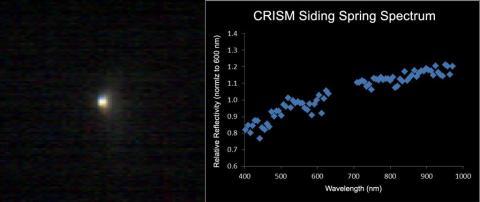 MRO CRISM spectrometer image of comet. Credit: NASA/JPL-Caltech/JHUAPL