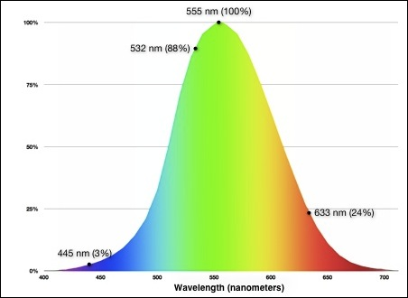 faa-vcf-spectrum-rainbow-curve-better-colors-on-white_450w.jpg
