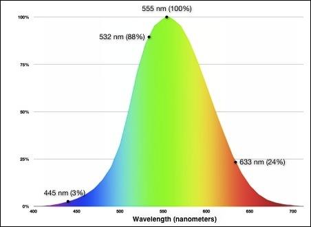 faa-vcf-spectrum-rainbow-curve-better-colors-on-white_450w.jpg