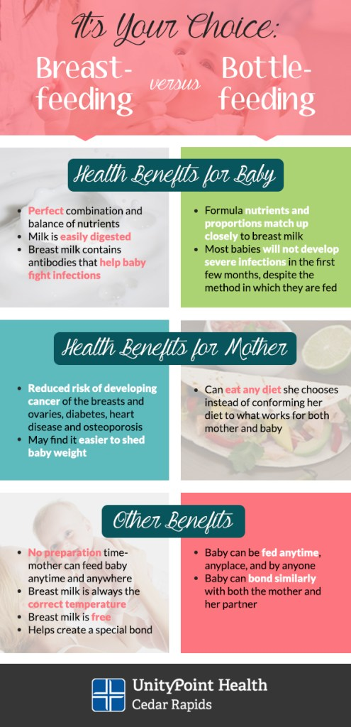 breastfeeding vs bottlefeeding infographic