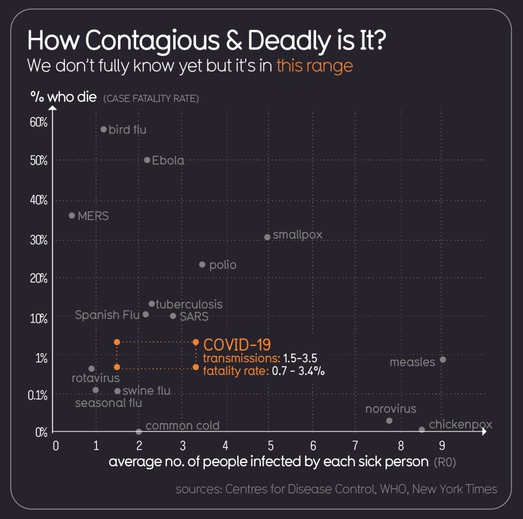 How contagious and deadly is coronavirus?